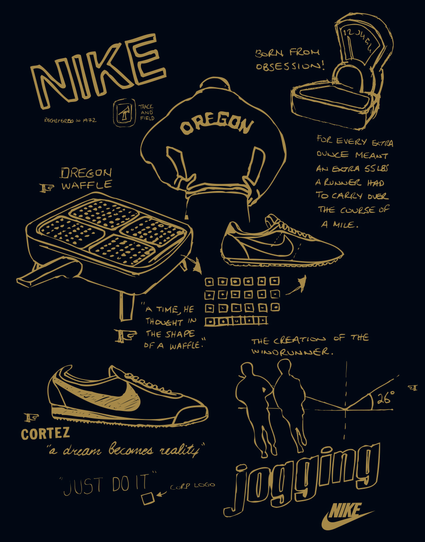 Nike Postcards set 7C